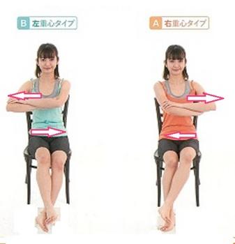 体幹の筋ツイスト.jpg
